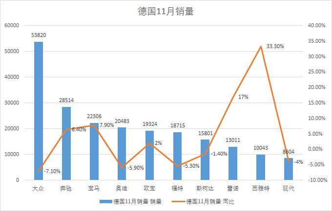 车市大观:中国以15增长率领跑 欧美日波浪式前进 - 东北大汉 - 东北大汉的博客