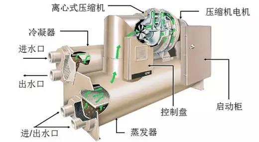 2,往复式空气压缩机图片