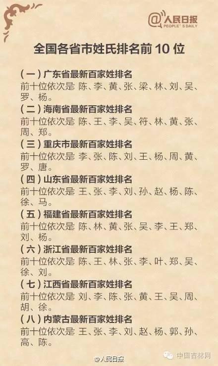 中国小区人口最多前十_中国排名前十的美女(2)