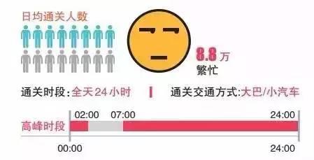 深圳香港过关指南 皇岗口岸