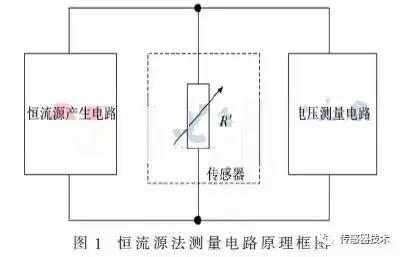 """一种阻性传感器调理及处理电路的研究"""""""