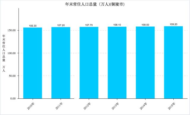 安徽人均gdp多少_安徽的GDP为何这么高