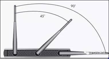 路由器4天線角度怎么擺_路由器4天線角度怎么擺