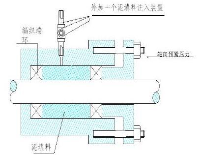 横封的原理_裹包机横封装置设计