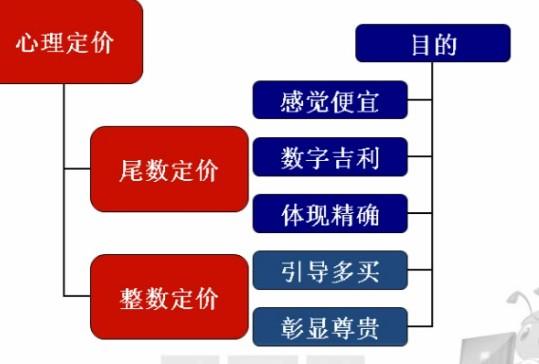 华人策略怎么样?可靠么?