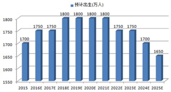 中国人口年龄结构_1中国人口结构恶化
