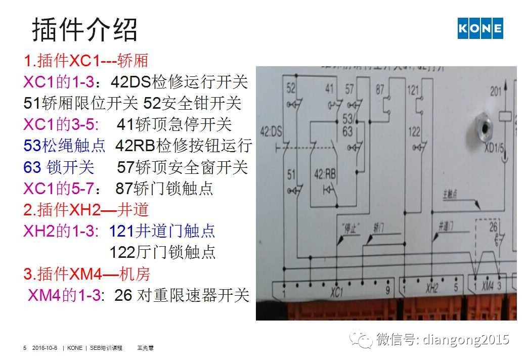 通力电梯安全回路板详解图片