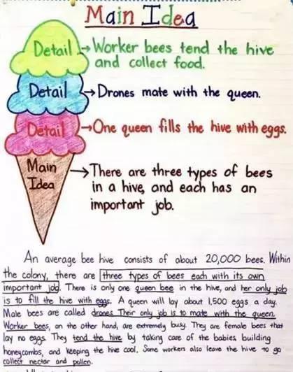 读书到底要读什么?美国老师给出了最好的答案