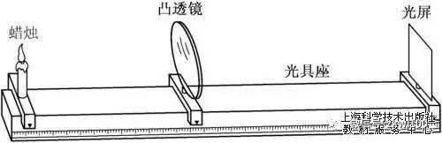 初中物理探究凸透镜成像的规律 作图