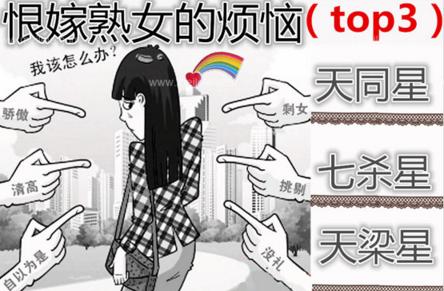 :带有非常复杂的生僻字   中国人 本身汉字根据笔划数就有简单和复