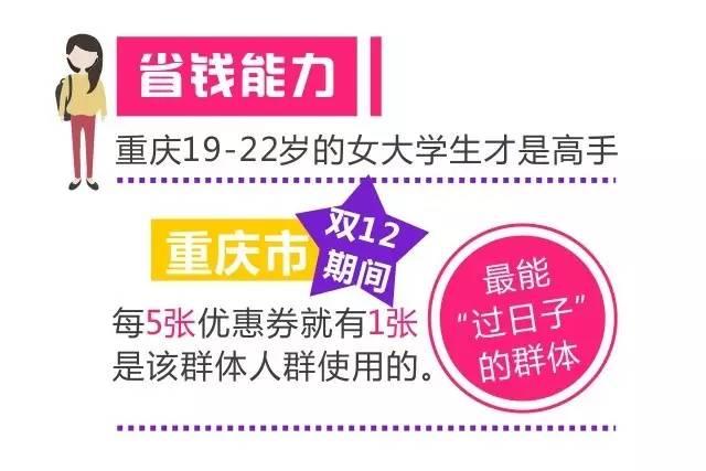 """【关注】重庆19-22岁的女大学生才最会""""过日子""""?你确定这没搞错么..."""