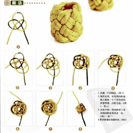 结   16:琵琶结   11:单结   12:菠萝结   13:六边菠萝结