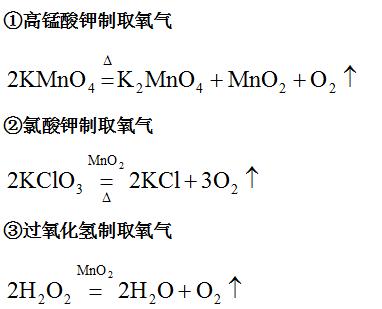 期末必背   九年级上册化学方程式总结