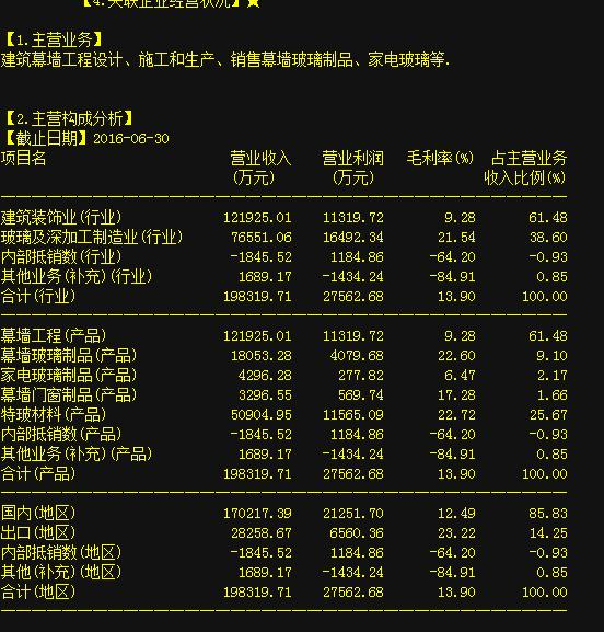 重磅消息:中航三鑫 双塔食品 大冷股份 深大通