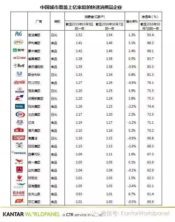 口香糖品牌排行榜_十佳口香糖/木糖醇/泡泡糖品牌榜上榜品牌排名
