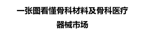 """图解骨科材料及骨科医疗器械市场"""""""