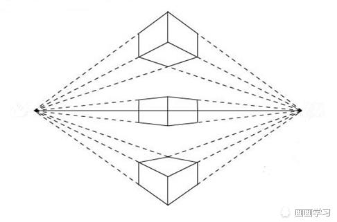 两点透视就是一张图中有两个消失点的透视图,通常用来表现建筑物正面