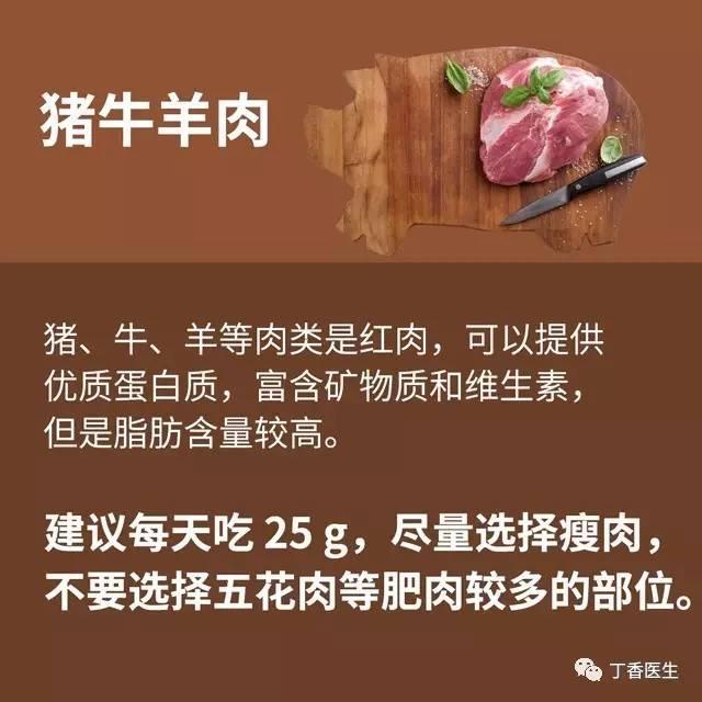 血糖高、糖尿病,一个口诀,让你安心吃肉! - 风帆页页 - 风帆页页博客