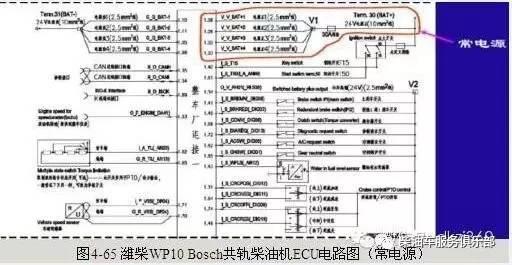 "ECU常电源、ON、ST电源及搭铁电路检修"""