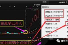 中葡股份 600084主力开始慢慢布局,涨幅开始了?