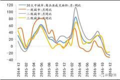【泽平宏观】通胀升温,从稳增长转向促改革防风险,中国流动性拐点出现——高频研判之二十二