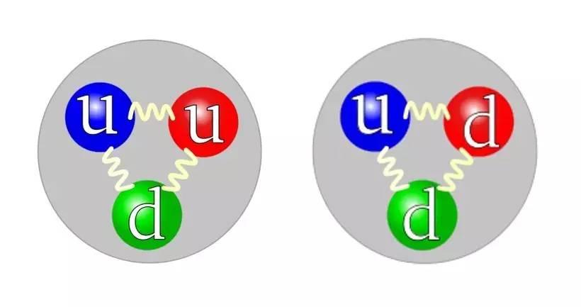 作为物理学的另一个分支,它主要就是研究原子核.