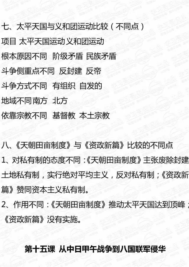 http://learning.sohu.com/20161218/n476227179.shtml learning.sohu.com true 高中历史老师 http://learning.sohu.com/20161218/n476227179.shtml report 29034 (图文来源于高中生学习,版权归原作者所有,如需转载请与原作者联系。)正文优质文章推荐点击蓝色文字即可阅读知识纵览:(人教版)必修一总结|(人教版)必修二总结|(