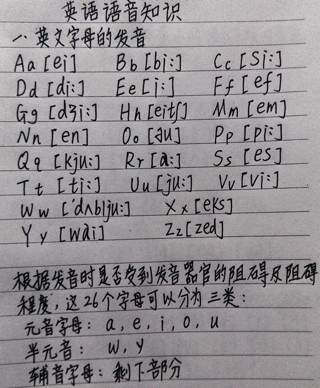 多大英语怎么说读_next怎么读英语怎么读_第四用读英语怎么读