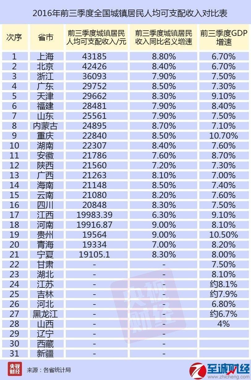 日本人均工资_日本历年人均gdp