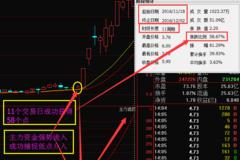江西铜业600362主力意图之深,后期走势大揭秘