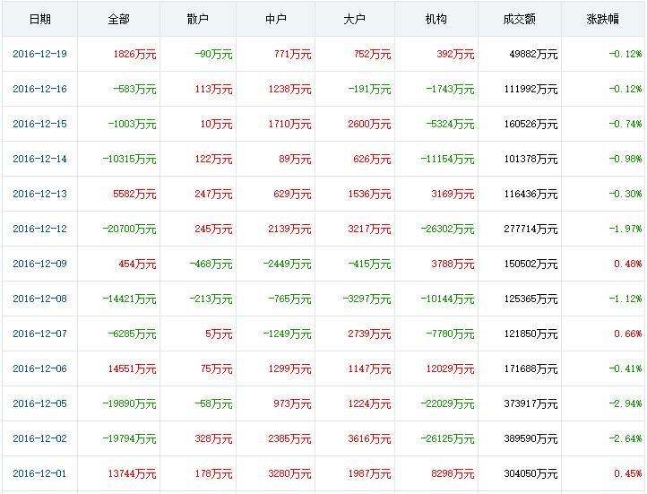 人均持股量_阿里股东持股比例图(2)