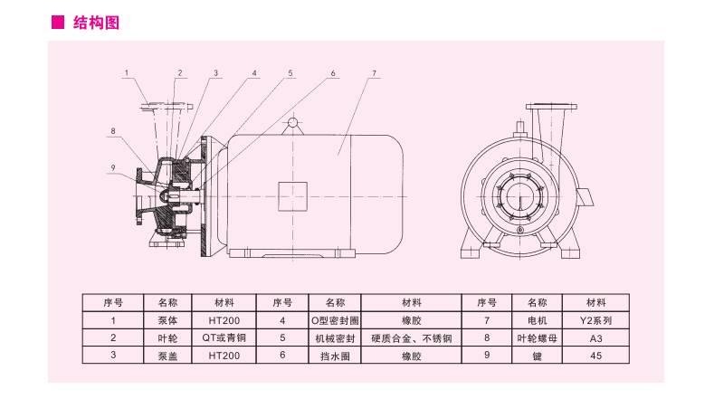 科技 正文  xbd-hl,hy系列立式,卧式恒压消防泵 上海中泉泵业制造有限图片