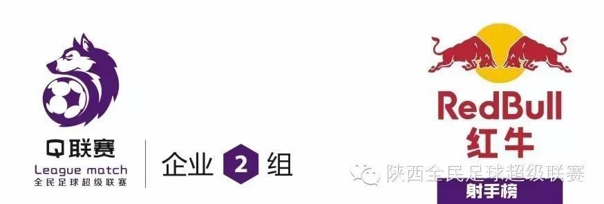 【Q排名】Q联赛暨2016全国足球业余联赛(西