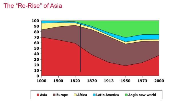 中国经济占全球经济总量_经济总量全球第二图片
