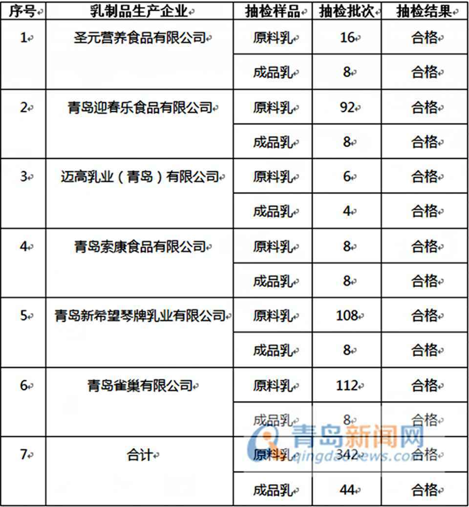 青岛新闻网12月20日讯(记者 张鸣飞) 根据国务院办公厅《关于