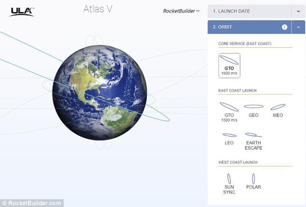 定制一个太空火箭,就像网上买特斯拉一样简单 - 康斯坦丁 - 科幻星系