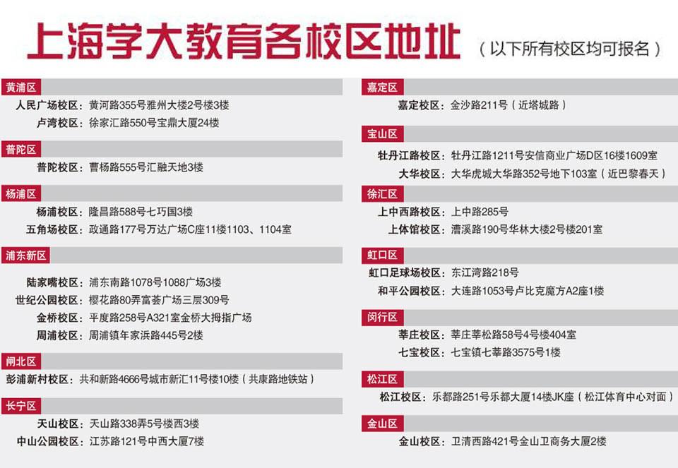 上海闵行区七宝镇初中寒假辅导班可以去学大教