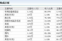 """又一""""三江购物""""现身,斥资31亿,有望直击涨停板"""