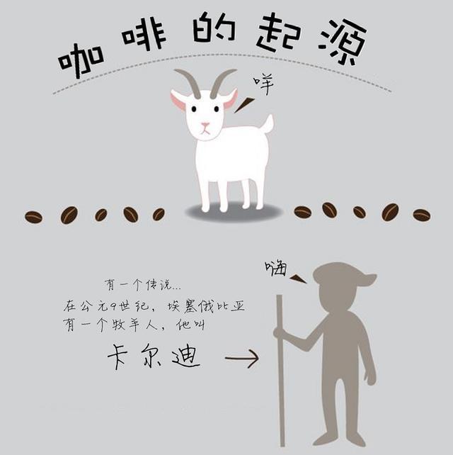在公元9世纪的埃塞俄比亚有一个牧羊人,他叫——卡尔迪.图片