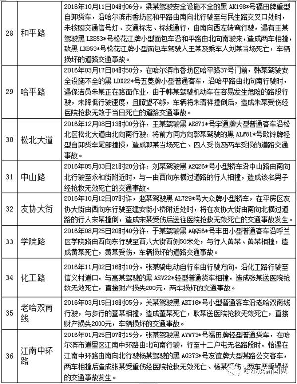 哈尔滨市各县人口排名_黑龙江各市人口数量排名,黑龙江各市人口数据统计分析