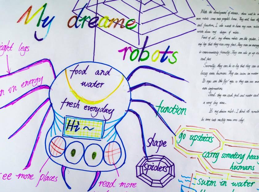 【头条新闻】八中的英语作业酷酷哒:机器人思维导图图片