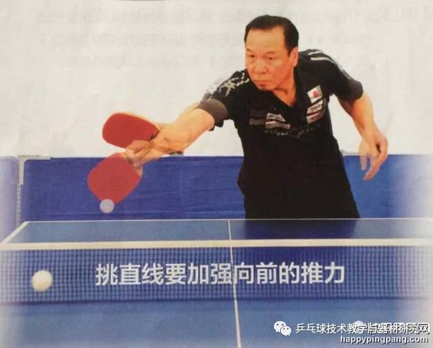 乒乓球直拍技术图解 直板正手挑打和反手攻技术图解