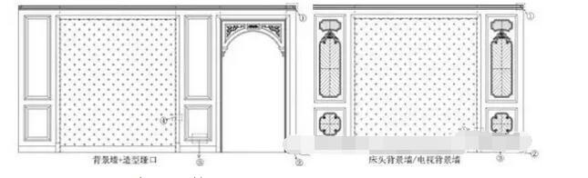 护墙板按其功能大体可分为:沙发背景,床头背景,电视背景,墙板罗马柱图片