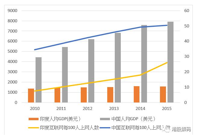 中国gdp是印度的多少倍_中国要开始清场了,印度经济遭遇雪崩