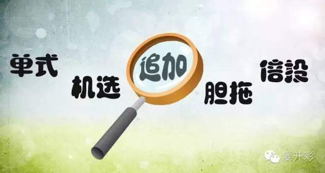 """【投注分析】超级大乐透第16151期分析:防连号和同"""""""