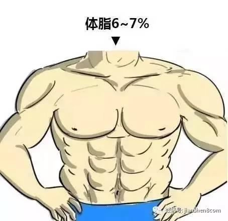 部位各身材全身不明显,腹肌分块松弛.非常健美的脂肪.脏跆拳道女图片