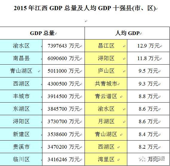 县域经济总量情况表_中国县域经济发展