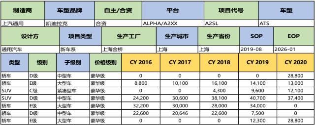 """20162020年中国汽车整车产量预测数据,限量发售!"""""""
