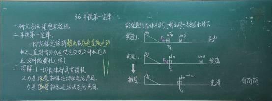 板书设计的六个原则 升学入学板书设计原则图片