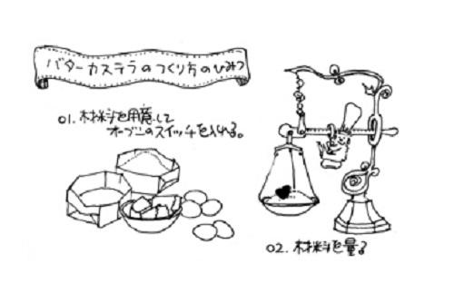妈妈的蛋糕房:日本lilien berg